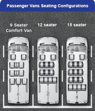 Sprinter Van Rentals Usa Passenger Amp Cargo Sprinter Vans